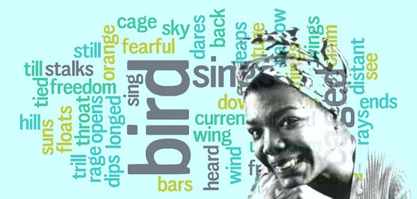 Caged Bird Wordle_slide