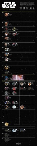 Supply Pod-Star Wars Canon Poster