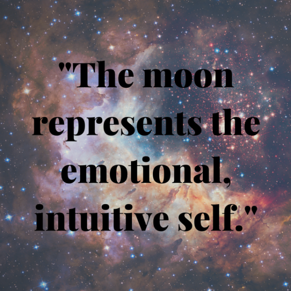 640x640 The moon represents the emotional, intuitive self.-