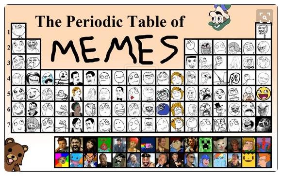 2. Memes