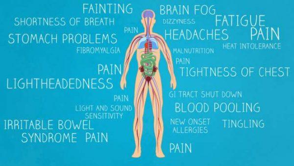 POTS symptoms